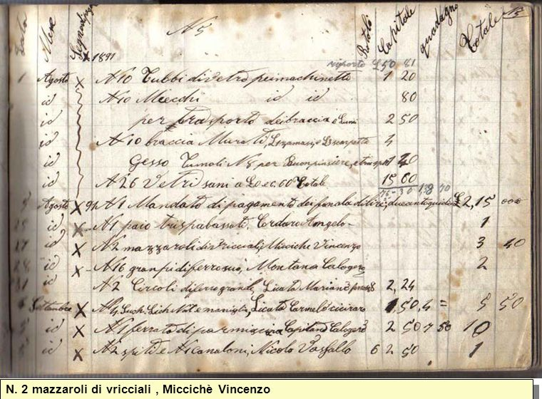 N. 2 mazzaroli di vricciali , Miccichè Vincenzo