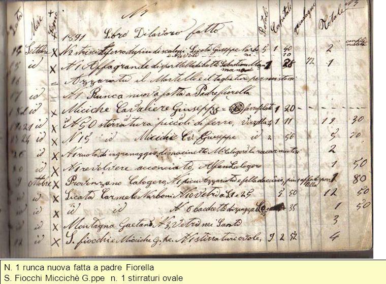 N. 1 runca nuova fatta a padre Fiorella S. Fiocchi Miccichè G. ppe n