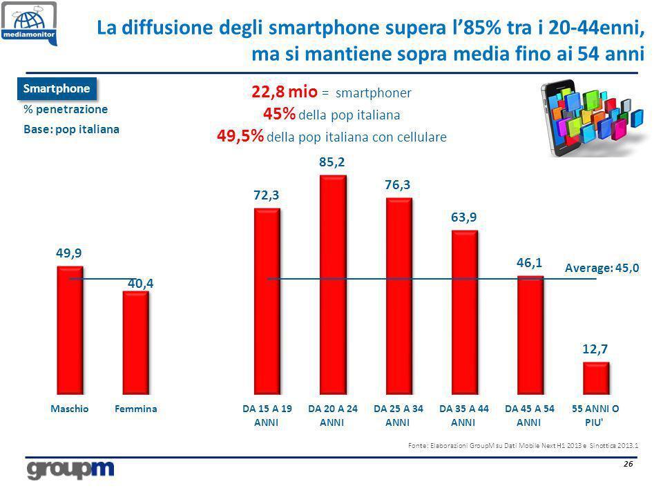 49,5% della pop italiana con cellulare
