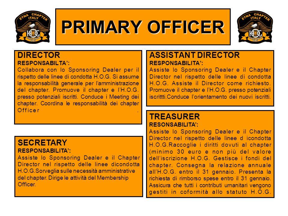 PRIMARY OFFICER DIRECTOR ASSISTANT DIRECTOR TREASURER SECRETARY