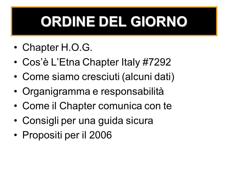 ORDINE DEL GIORNO Chapter H.O.G. Cos'è L'Etna Chapter Italy #7292