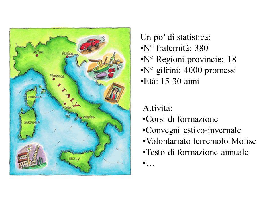 Un po' di statistica:N° fraternità: 380. N° Regioni-provincie: 18. N° gifrini: 4000 promessi. Età: 15-30 anni.