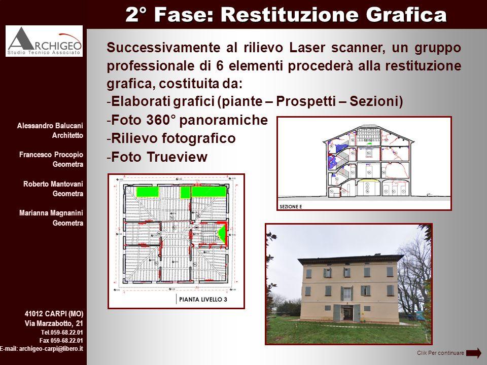 2° Fase: Restituzione Grafica