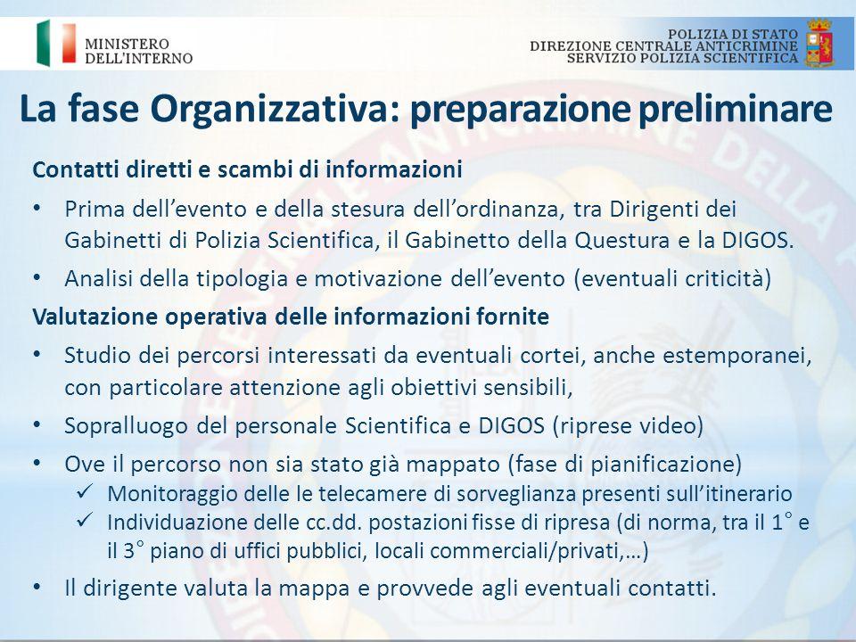 La fase Organizzativa: preparazione preliminare