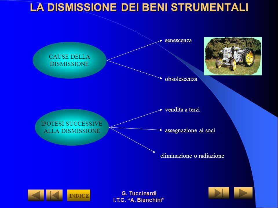 LA DISMISSIONE DEI BENI STRUMENTALI