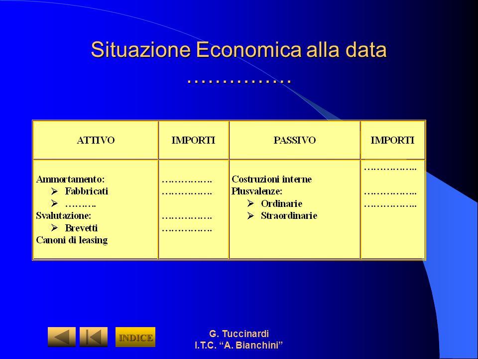 Situazione Economica alla data ……………