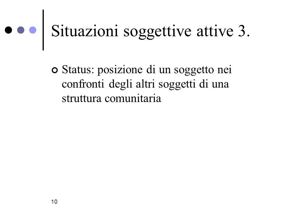 Situazioni soggettive attive 3.