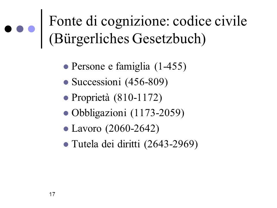 Fonte di cognizione: codice civile (Bürgerliches Gesetzbuch)