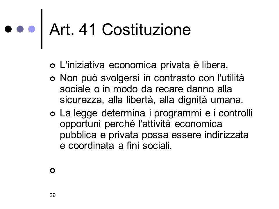 Art. 41 Costituzione L iniziativa economica privata è libera.