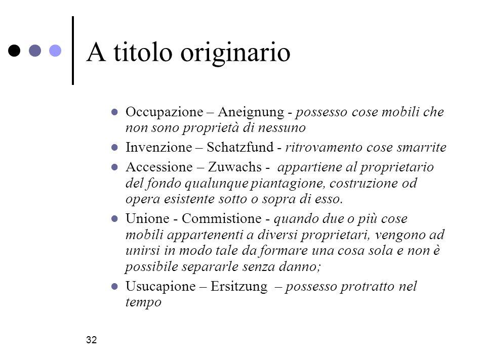 A titolo originario Occupazione – Aneignung - possesso cose mobili che non sono proprietà di nessuno.