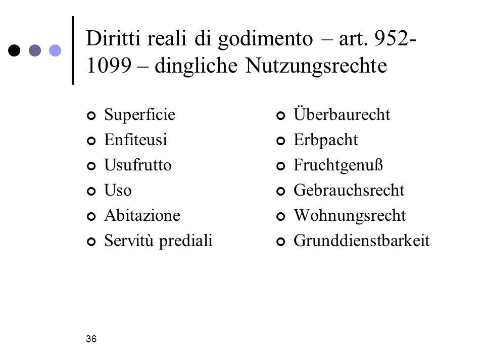 Diritti reali di godimento – art. 952-1099 – dingliche Nutzungsrechte