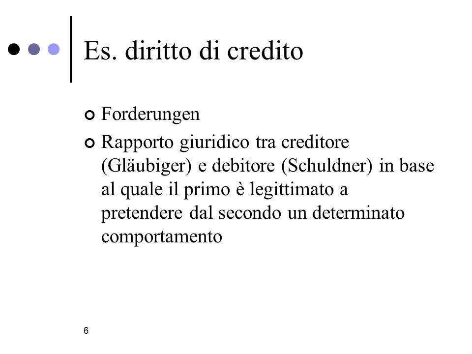 Es. diritto di credito Forderungen