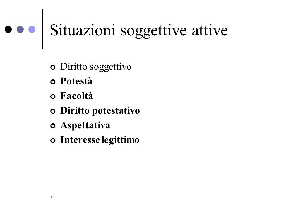 Situazioni soggettive attive