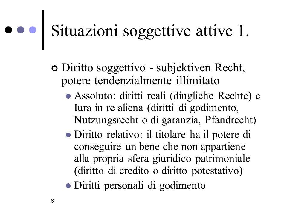 Situazioni soggettive attive 1.