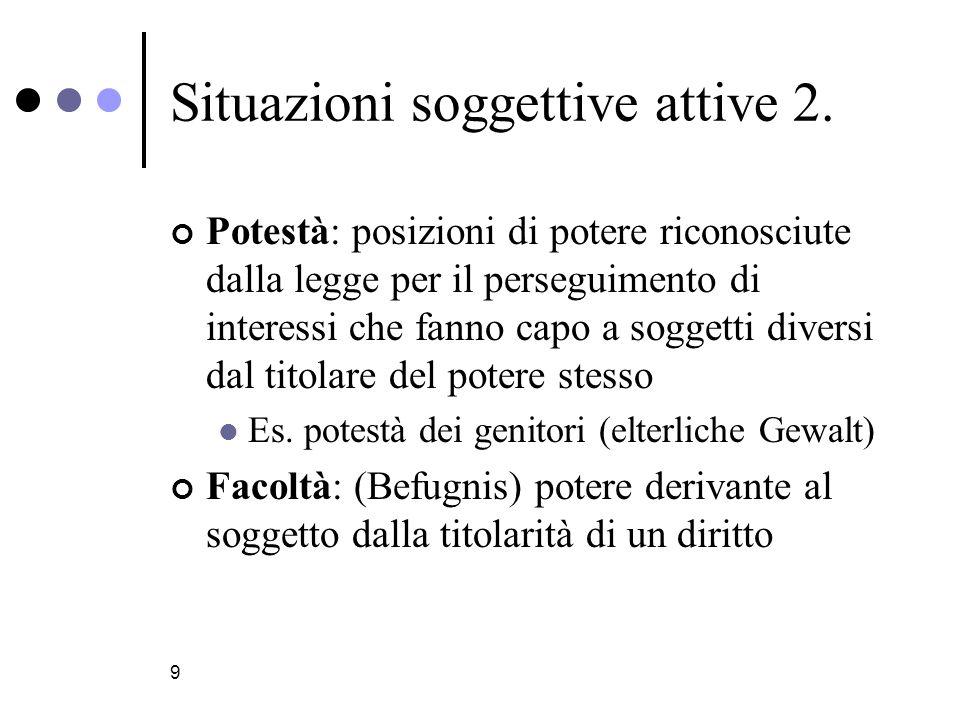 Situazioni soggettive attive 2.