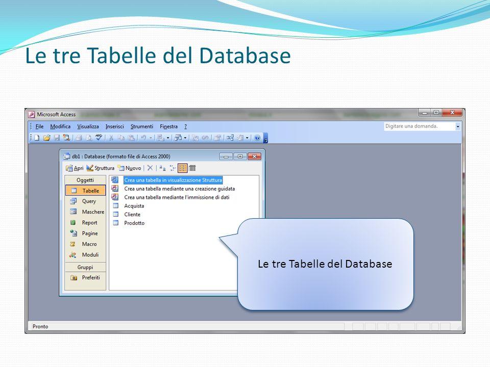 Le tre Tabelle del Database