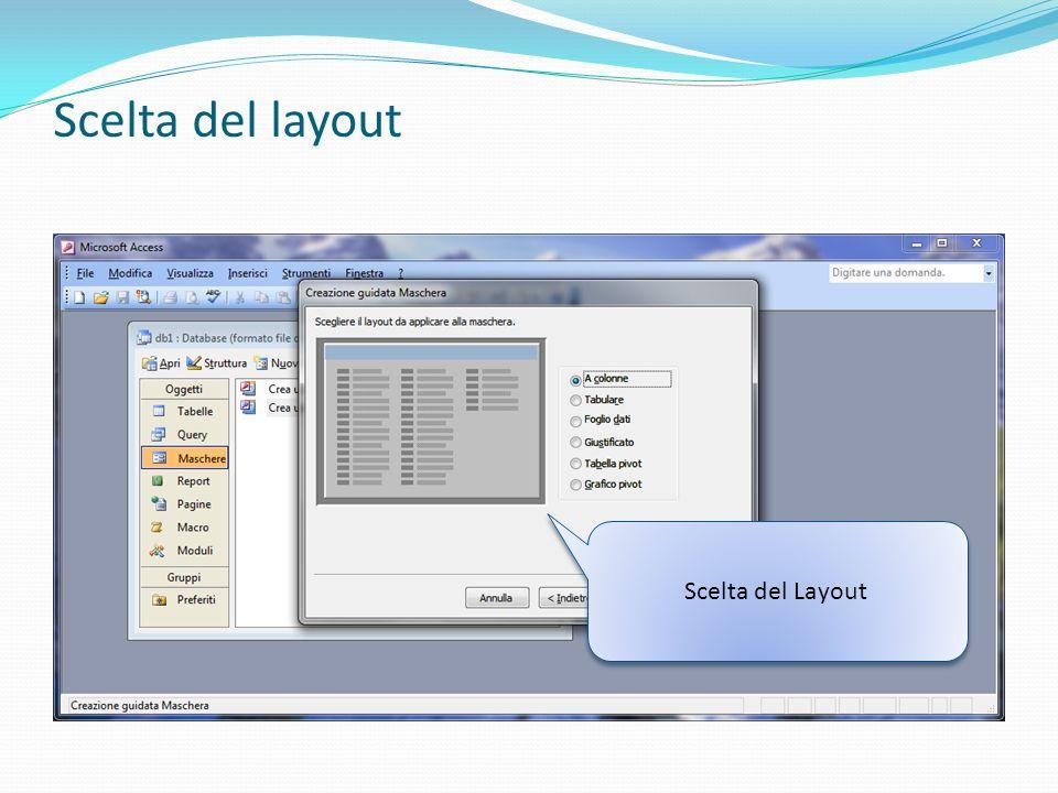 Scelta del layout Scelta del Layout