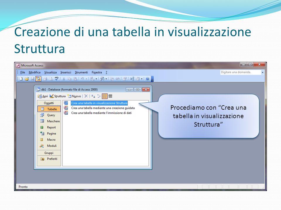 Creazione di una tabella in visualizzazione Struttura