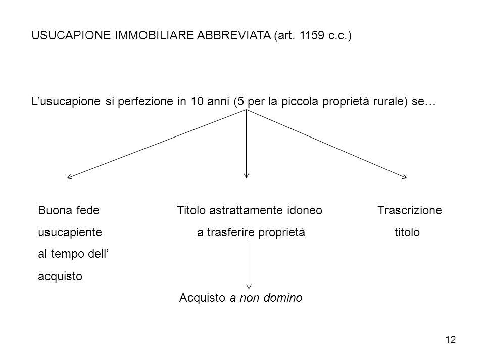 USUCAPIONE IMMOBILIARE ABBREVIATA (art. 1159 c.c.)