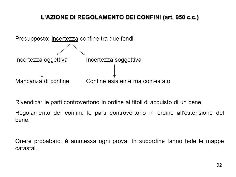L'AZIONE DI REGOLAMENTO DEI CONFINI (art. 950 c.c.)
