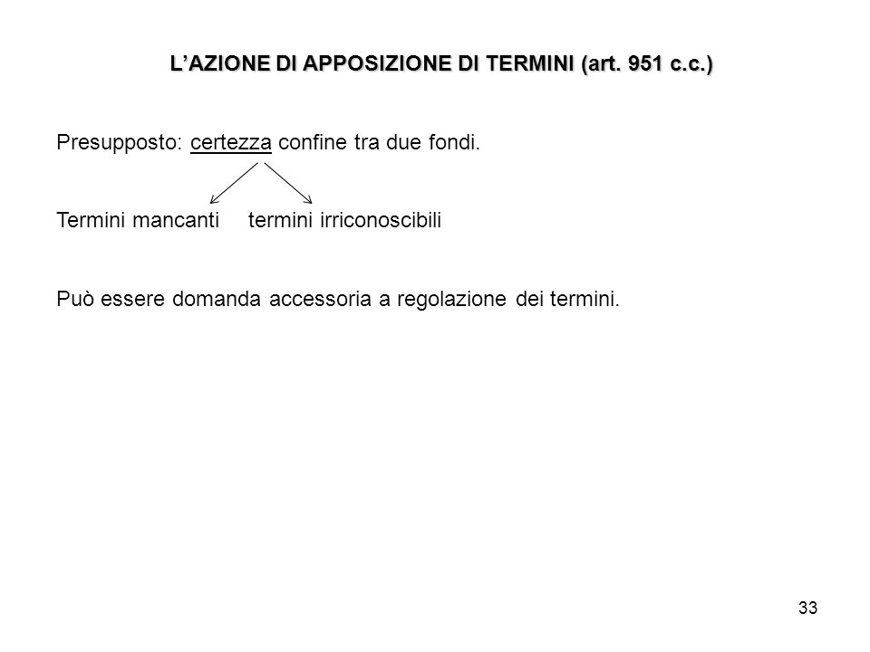 L'AZIONE DI APPOSIZIONE DI TERMINI (art. 951 c.c.)