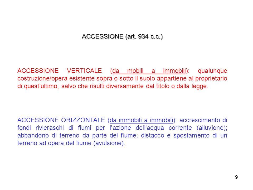 ACCESSIONE (art. 934 c.c.)