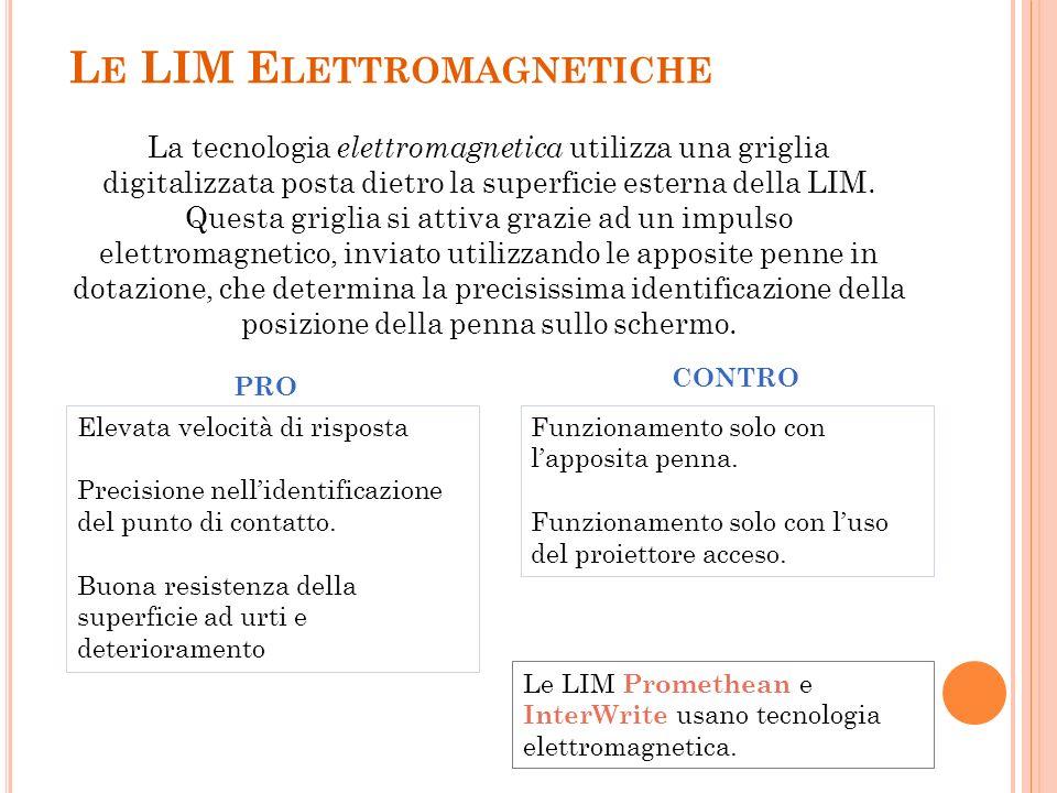 Le LIM Elettromagnetiche