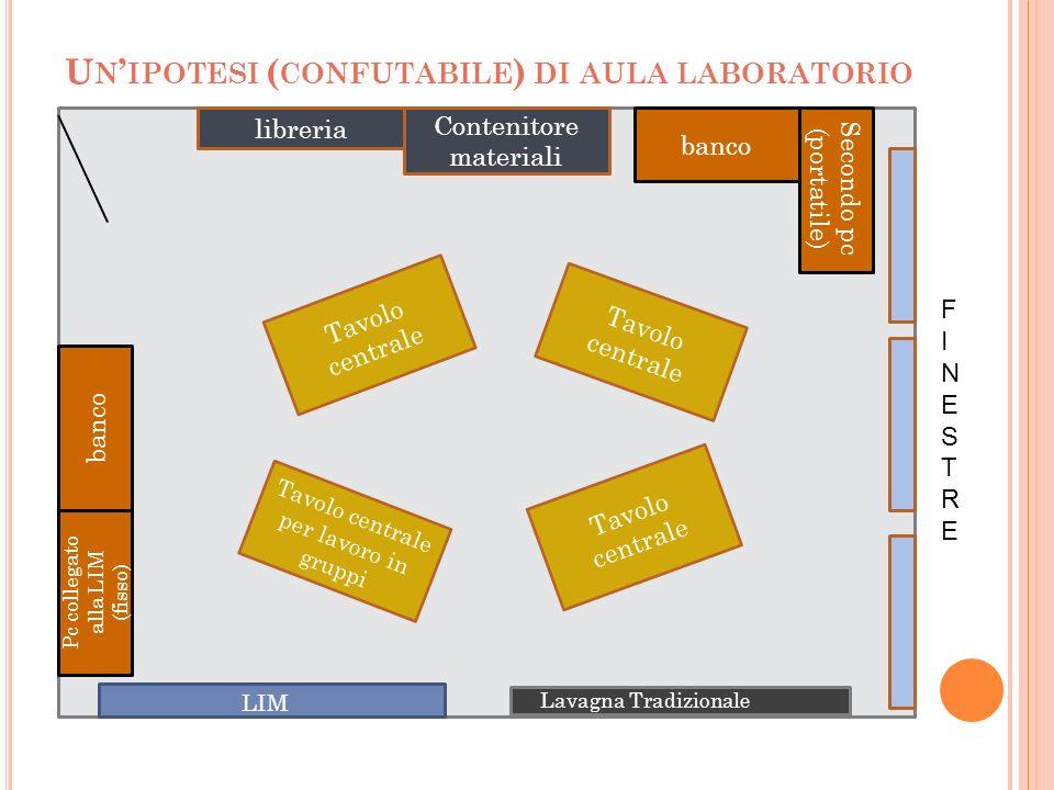 Un'ipotesi (confutabile) di aula laboratorio