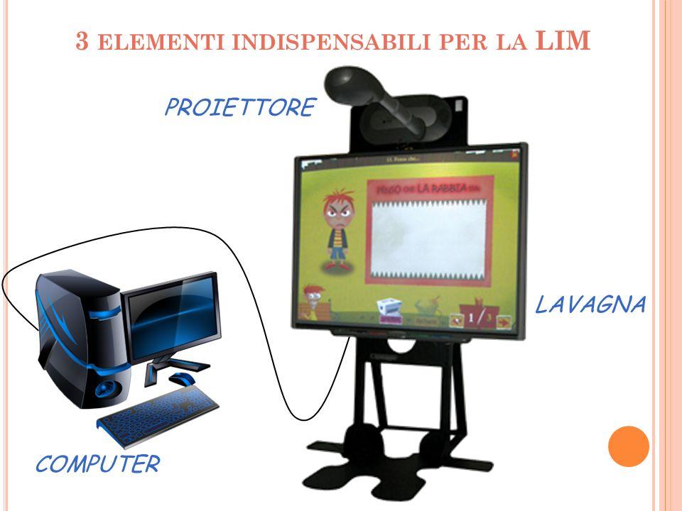 3 elementi indispensabili per la LIM