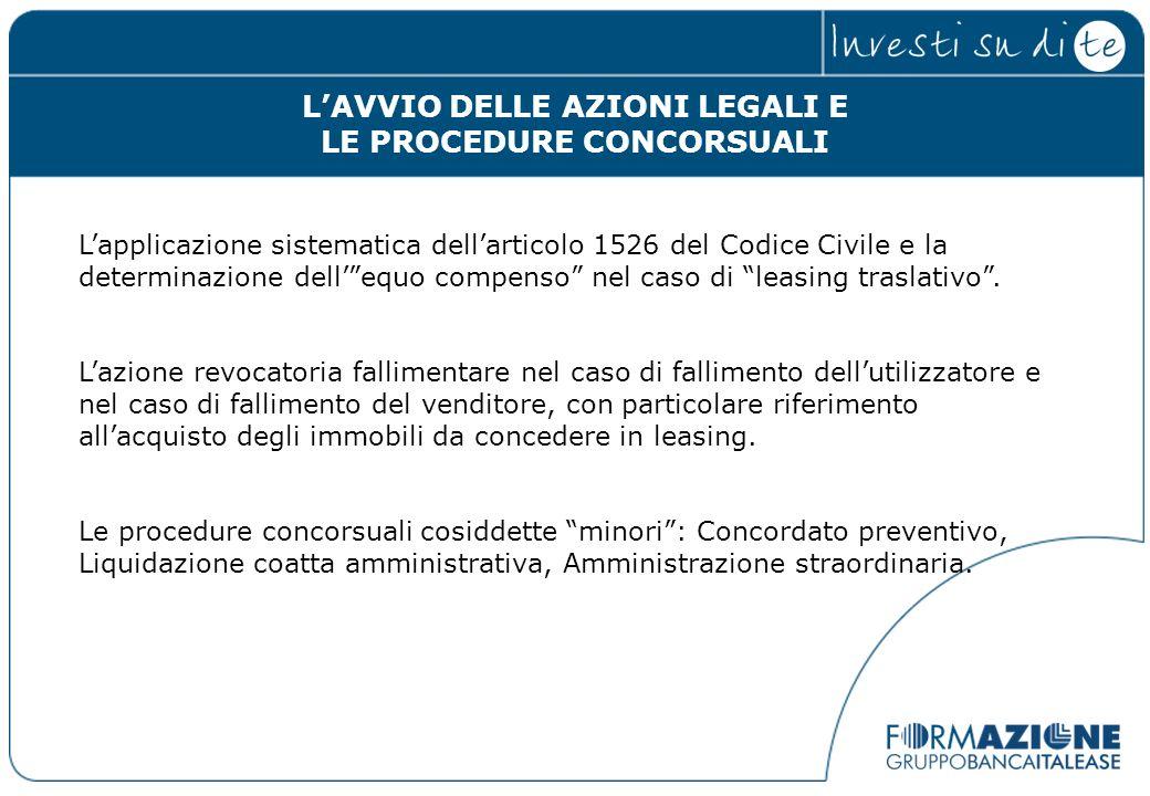 L'AVVIO DELLE AZIONI LEGALI E LE PROCEDURE CONCORSUALI