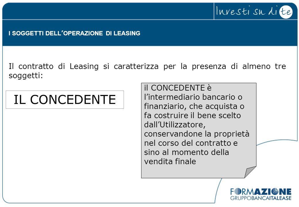 I SOGGETTI DELL'OPERAZIONE DI LEASING