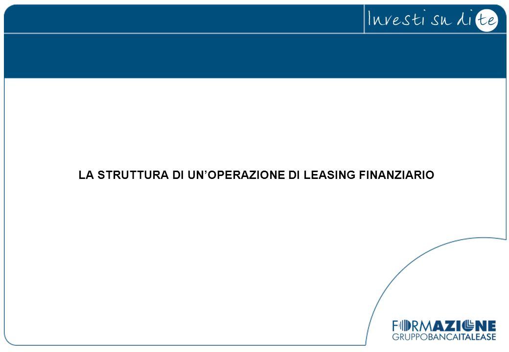 LA STRUTTURA DI UN'OPERAZIONE DI LEASING FINANZIARIO