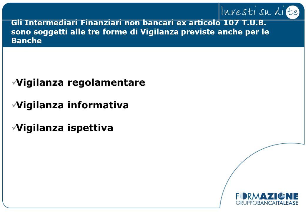 Vigilanza regolamentare Vigilanza informativa Vigilanza ispettiva
