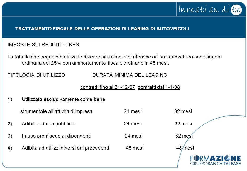 TRATTAMENTO FISCALE DELLE OPERAZIONI DI LEASING DI AUTOVEICOLI