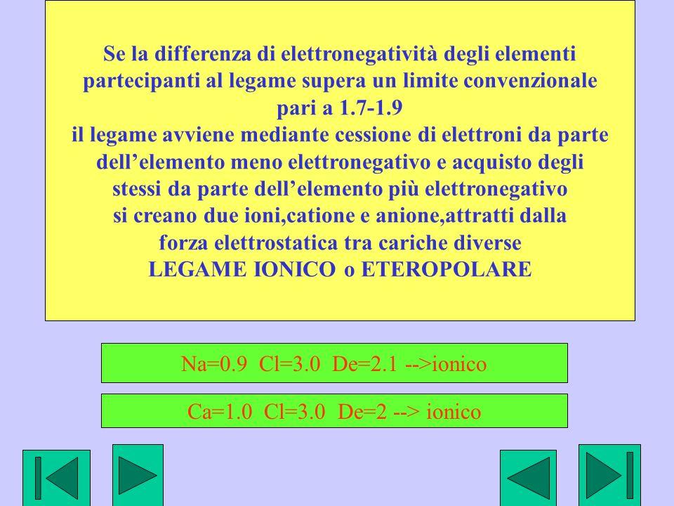 Se la differenza di elettronegatività degli elementi