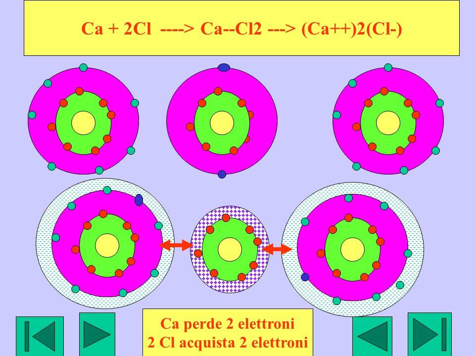 Ca + 2Cl ----> Ca--Cl2 ---> (Ca++)2(Cl-)