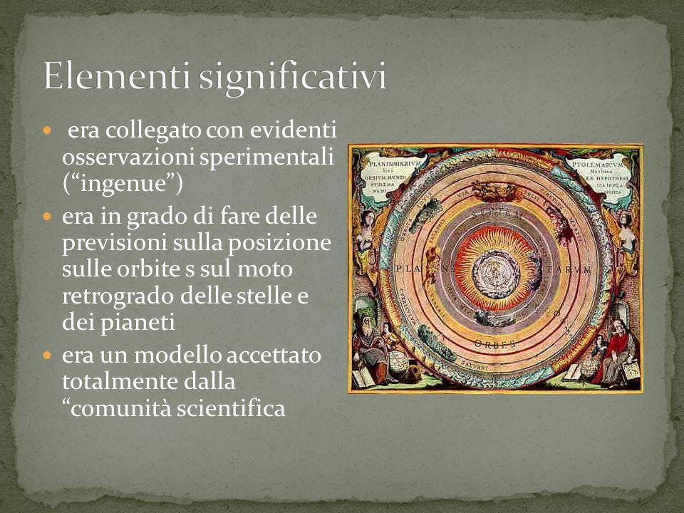 Elementi significativi