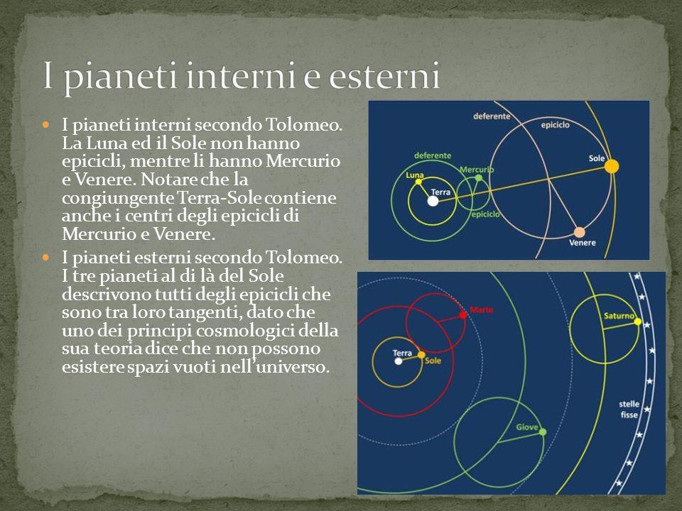 I pianeti interni e esterni