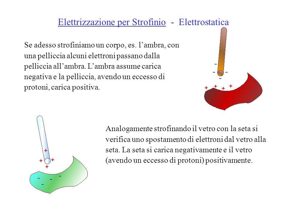 Elettrizzazione per Strofinio - Elettrostatica