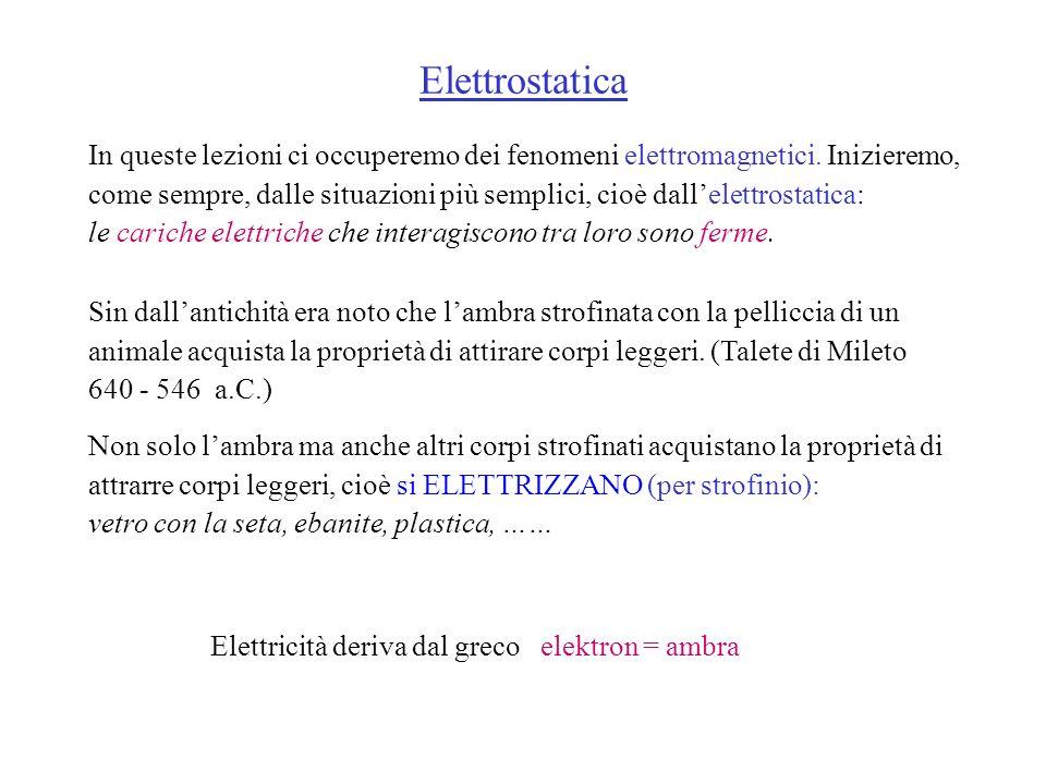 Elettrostatica