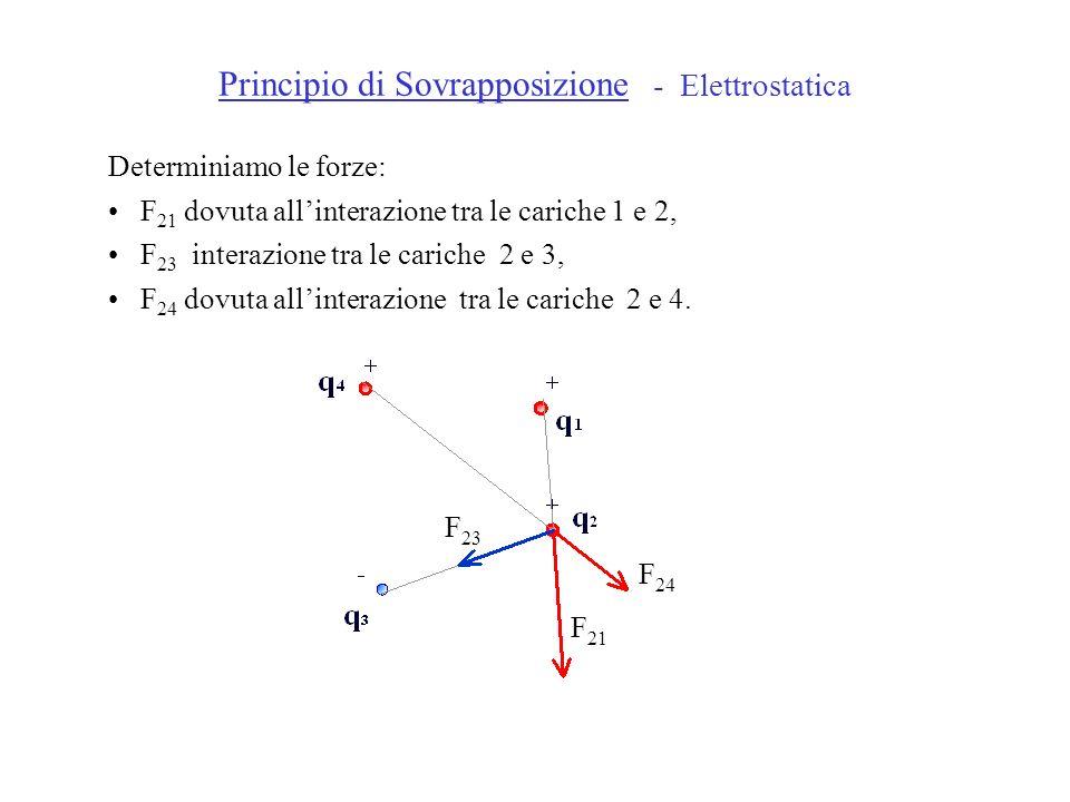 Principio di Sovrapposizione - Elettrostatica
