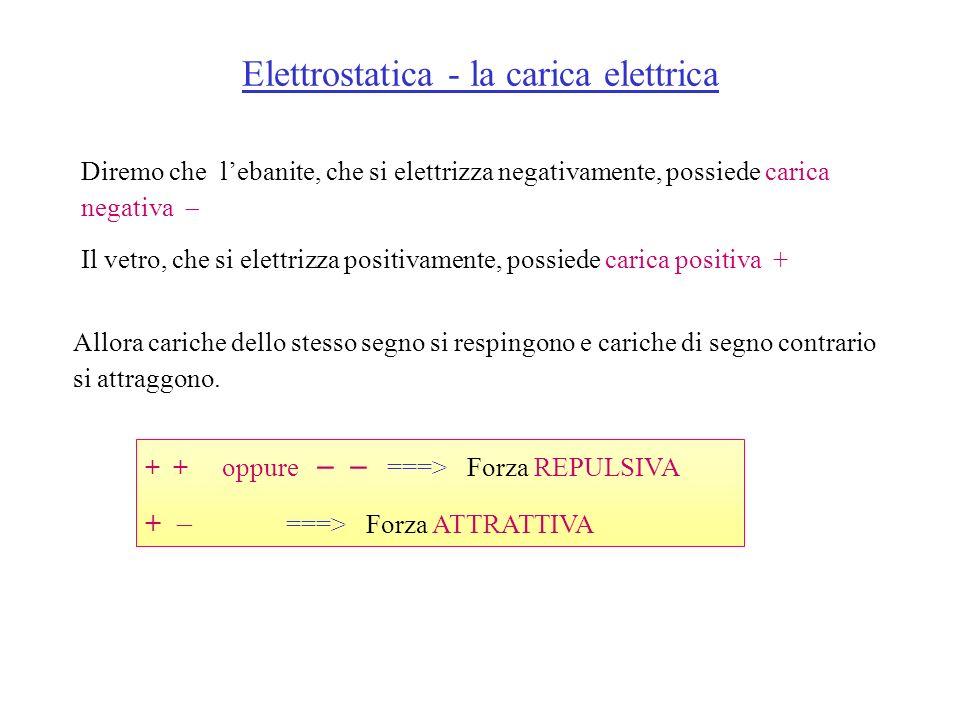 Elettrostatica - la carica elettrica