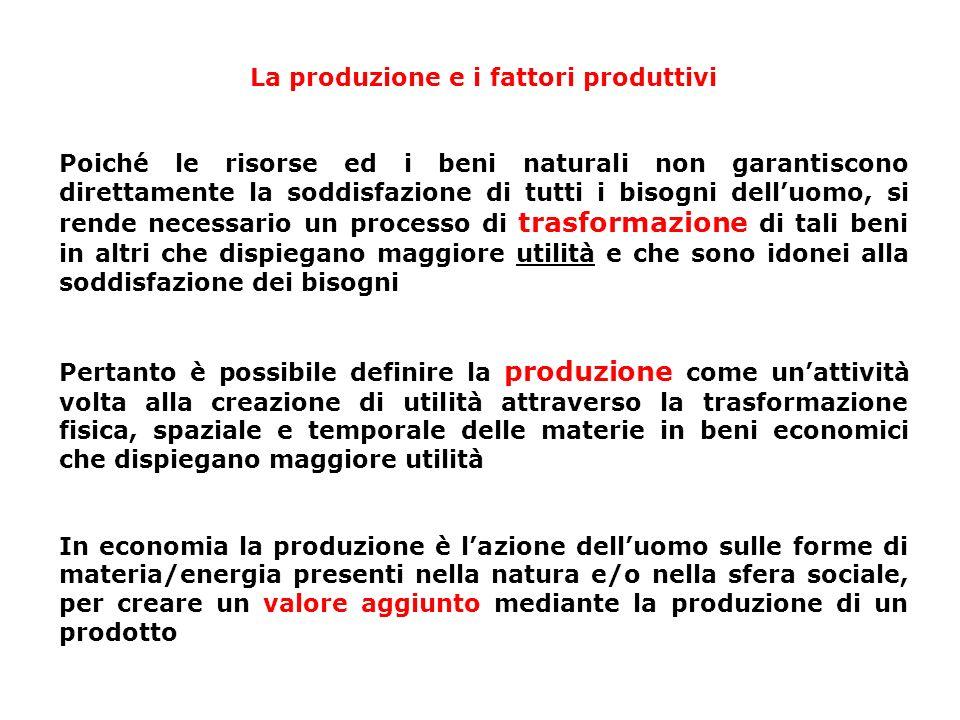 La produzione e i fattori produttivi
