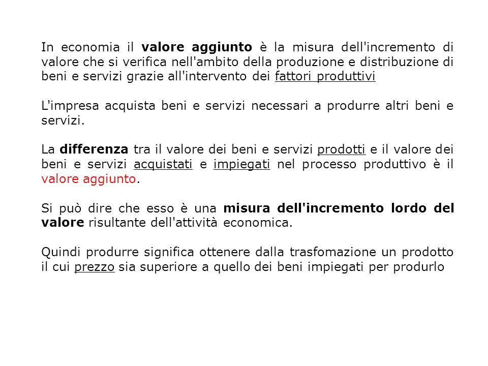 In economia il valore aggiunto è la misura dell incremento di valore che si verifica nell ambito della produzione e distribuzione di beni e servizi grazie all intervento dei fattori produttivi