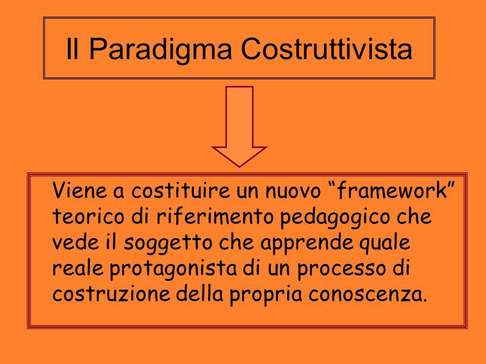 Il Paradigma Costruttivista