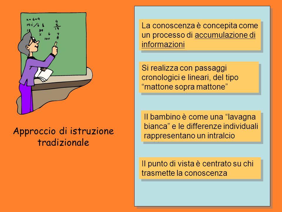 Approccio di istruzione