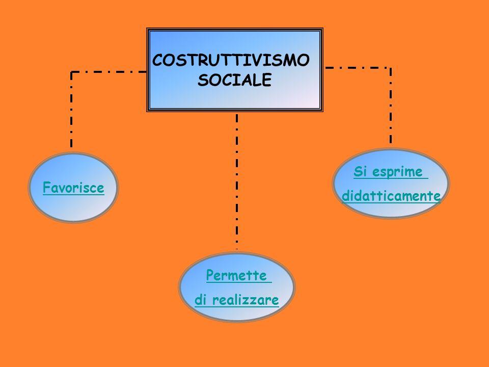 COSTRUTTIVISMO SOCIALE