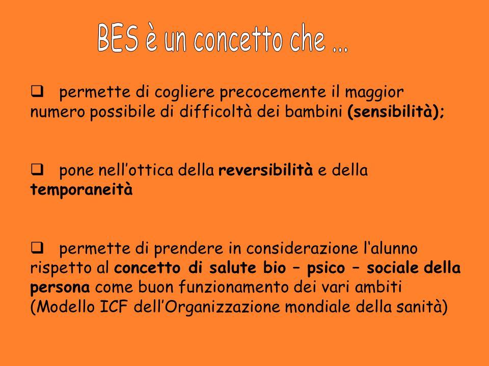 BES è un concetto che ... permette di cogliere precocemente il maggior numero possibile di difficoltà dei bambini (sensibilità);