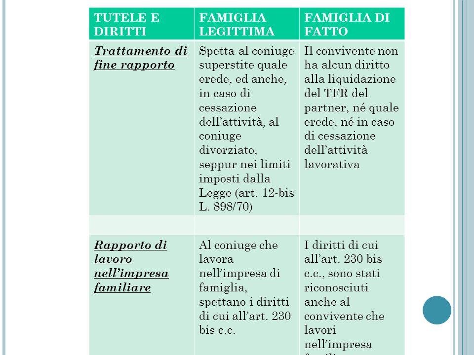 TUTELE E DIRITTI FAMIGLIA LEGITTIMA. FAMIGLIA DI FATTO. Trattamento di fine rapporto.