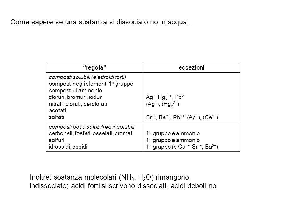 Come sapere se una sostanza si dissocia o no in acqua…